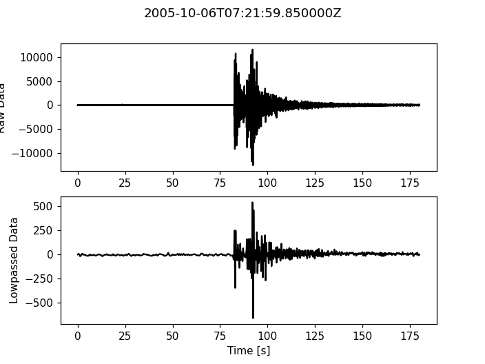 Filtering Seismograms