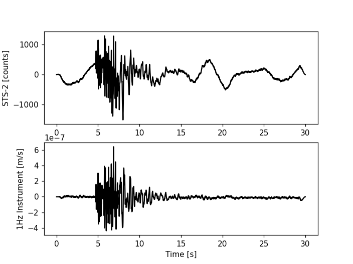 ../../_images/seismometer_correction_simulation_2.png