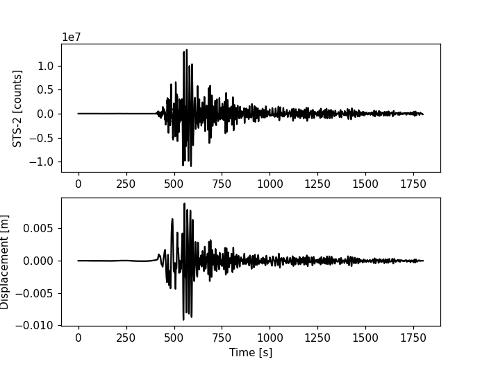 ../../_images/seismometer_correction_simulation_3.png